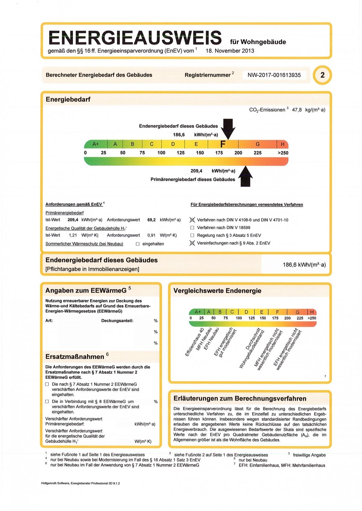 Energieausweis (2)
