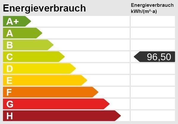 Energieskala.png