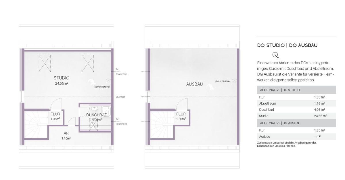 Haus 1 - Grundriss Dachgeschoss Studio / Ausbau