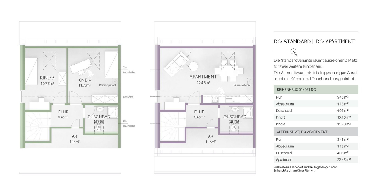 Haus 1 - Grundriss Dachgeschoss Standard / Apartment