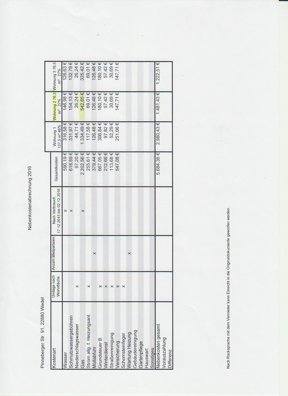 Wohngeldabrechnung 2016 Pi. Str. 91