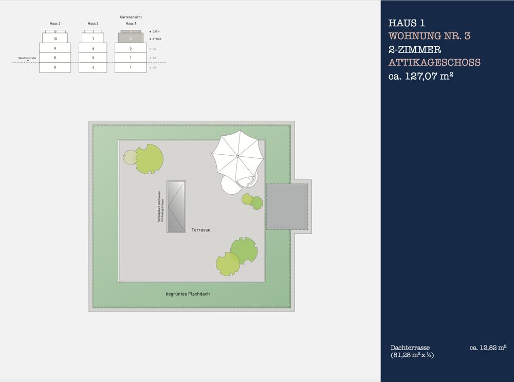 Bildschirmfoto 2020-05-06 um 11.27.32