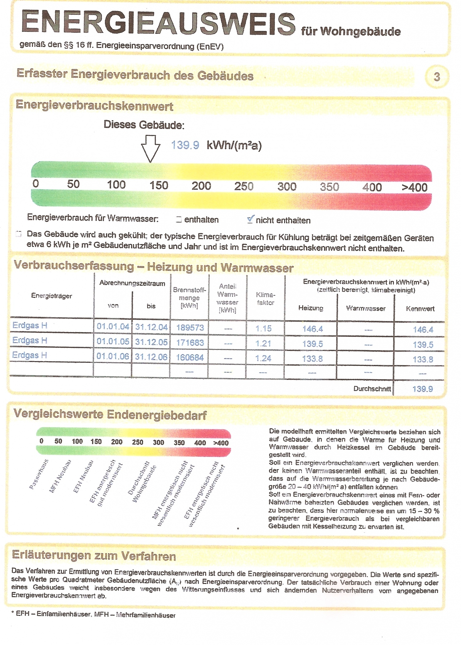 Energieausweis Beethovenring 3