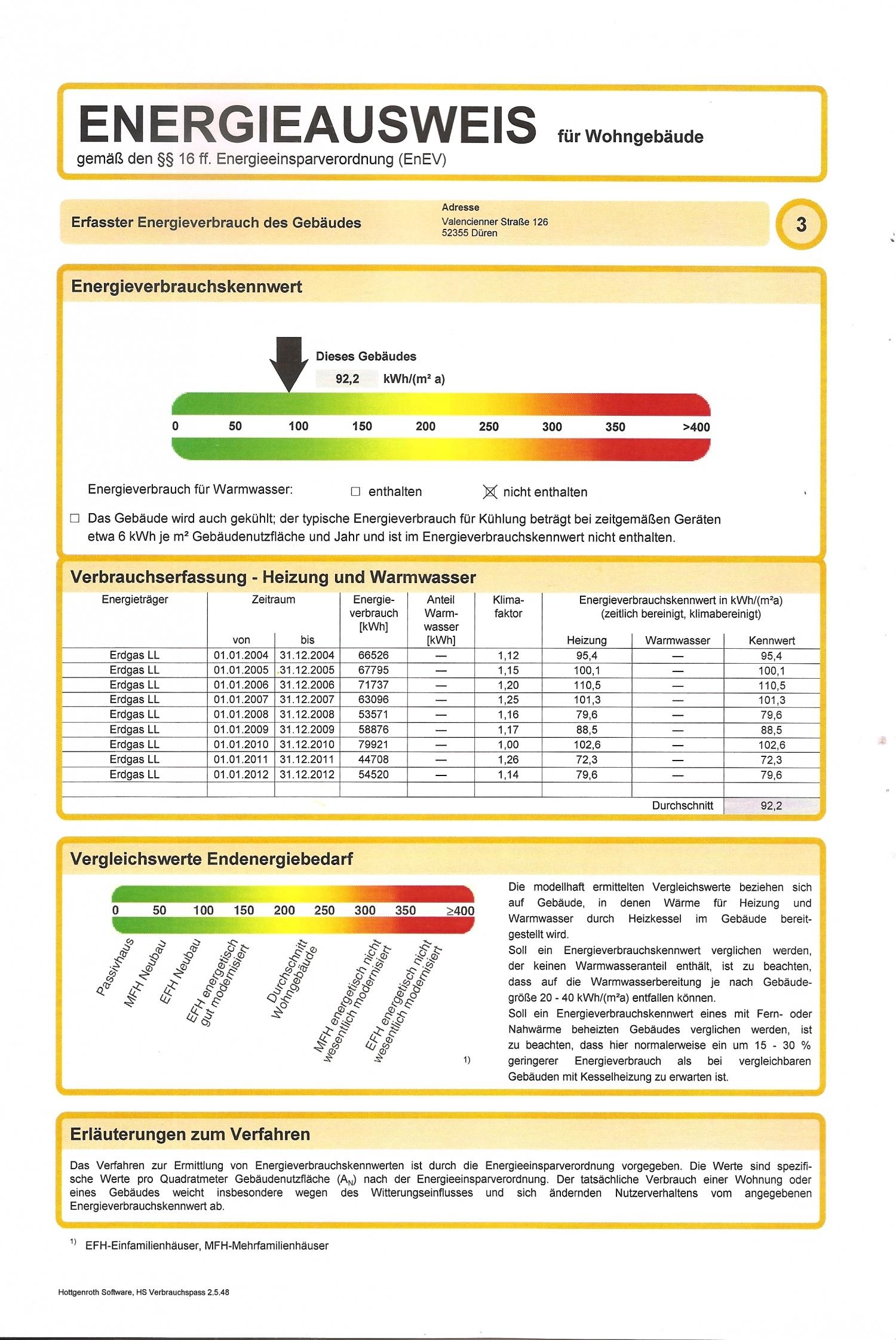 Energieausweis Valencienner Str