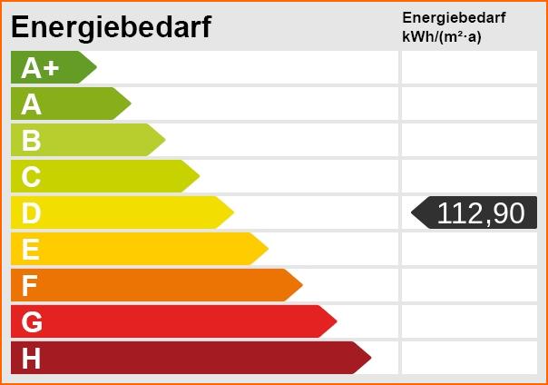 Energieskala(1)